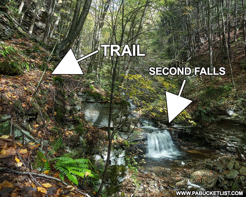 A map showing the location of the Miners Run waterfall trail around the second falls.
