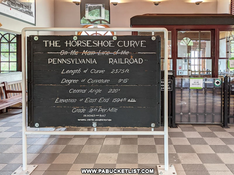 Old sign on exhibit inside the Horseshoe Curve museum.